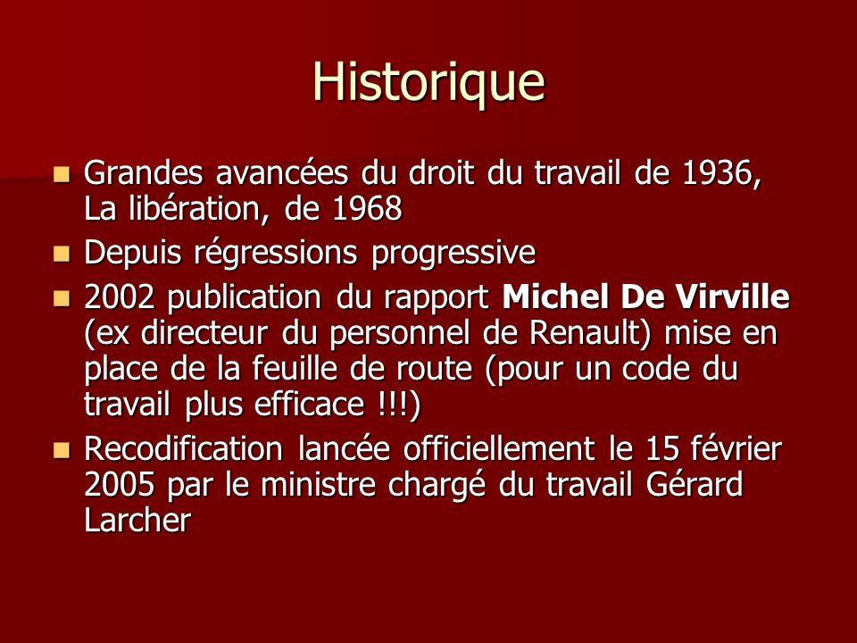 Historique Grandes avancées du droit du travail de 1936, La libération, de 1968 Grandes avancées du droit du travail de 1936, La libération, de 1968 D
