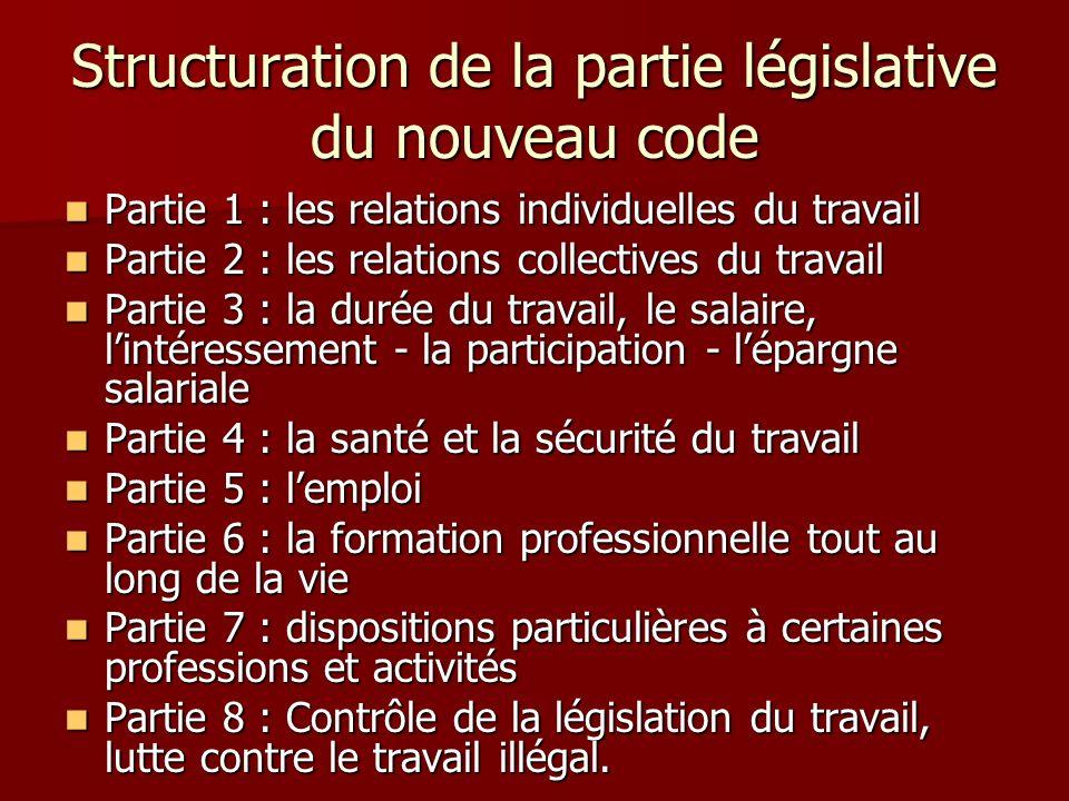Structuration de la partie législative du nouveau code Partie 1 : les relations individuelles du travail Partie 1 : les relations individuelles du tra