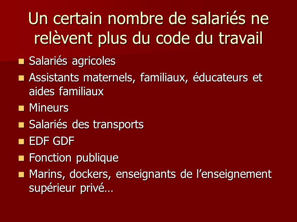 Un certain nombre de salariés ne relèvent plus du code du travail Salariés agricoles Salariés agricoles Assistants maternels, familiaux, éducateurs et