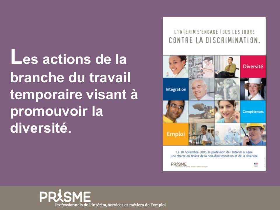 E n parallèle à ce guide, une affiche a également été conçue pour quune fois présente en agence, elle soit un repère pour les intérimaires, les clients et un support pour les permanents.