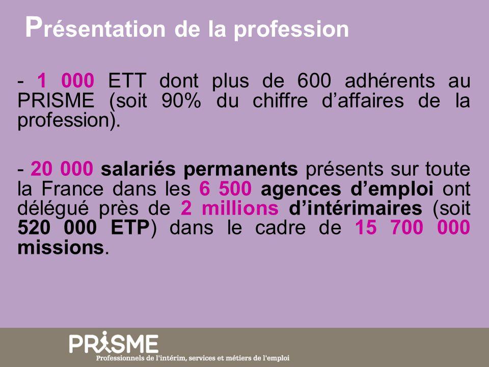 P résentation de la profession - 1 000 ETT dont plus de 600 adhérents au PRISME (soit 90% du chiffre daffaires de la profession). - 20 000 salariés pe