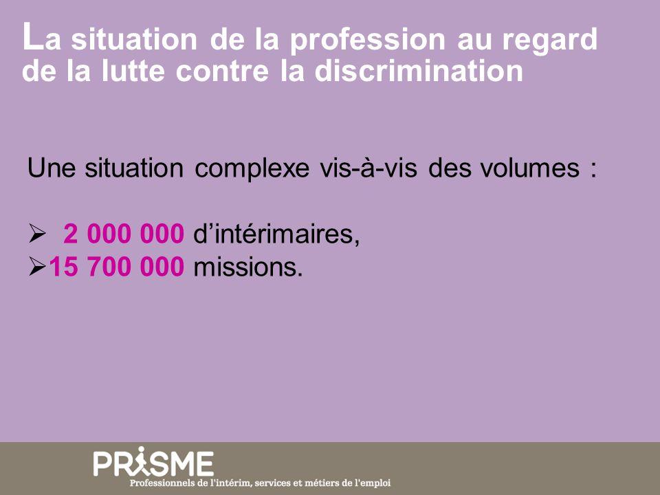 L a situation de la profession au regard de la lutte contre la discrimination Une situation complexe vis-à-vis des volumes : 2 000 000 dintérimaires, 15 700 000 missions.