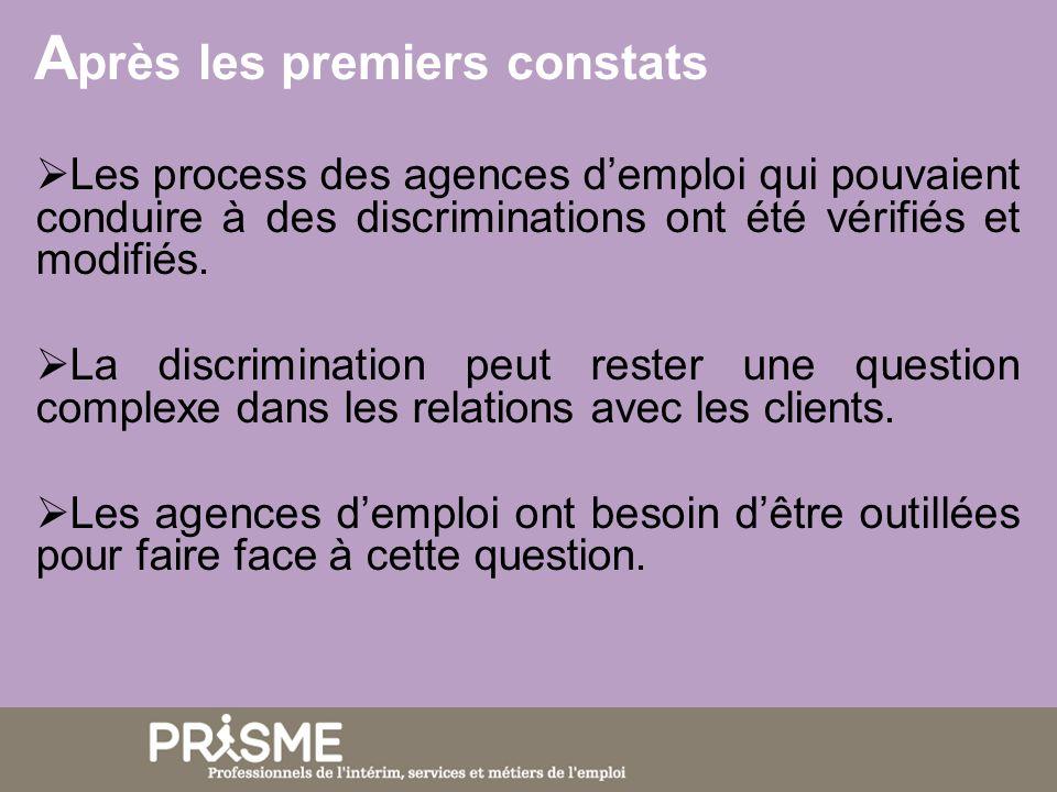 A près les premiers constats Les process des agences demploi qui pouvaient conduire à des discriminations ont été vérifiés et modifiés. La discriminat