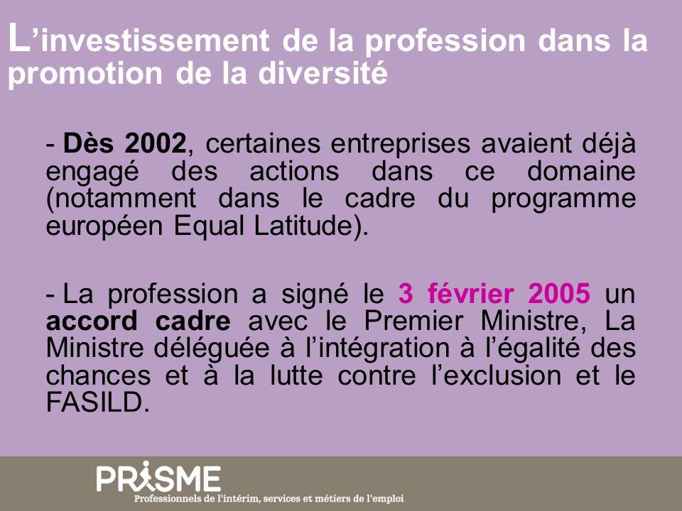 L investissement de la profession dans la promotion de la diversité - Dès 2002, certaines entreprises avaient déjà engagé des actions dans ce domaine (notamment dans le cadre du programme européen Equal Latitude).