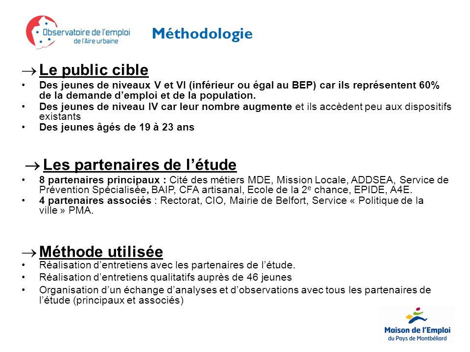 Méthodologie Le public cible Des jeunes de niveaux V et VI (inférieur ou égal au BEP) car ils représentent 60% de la demande demploi et de la population.