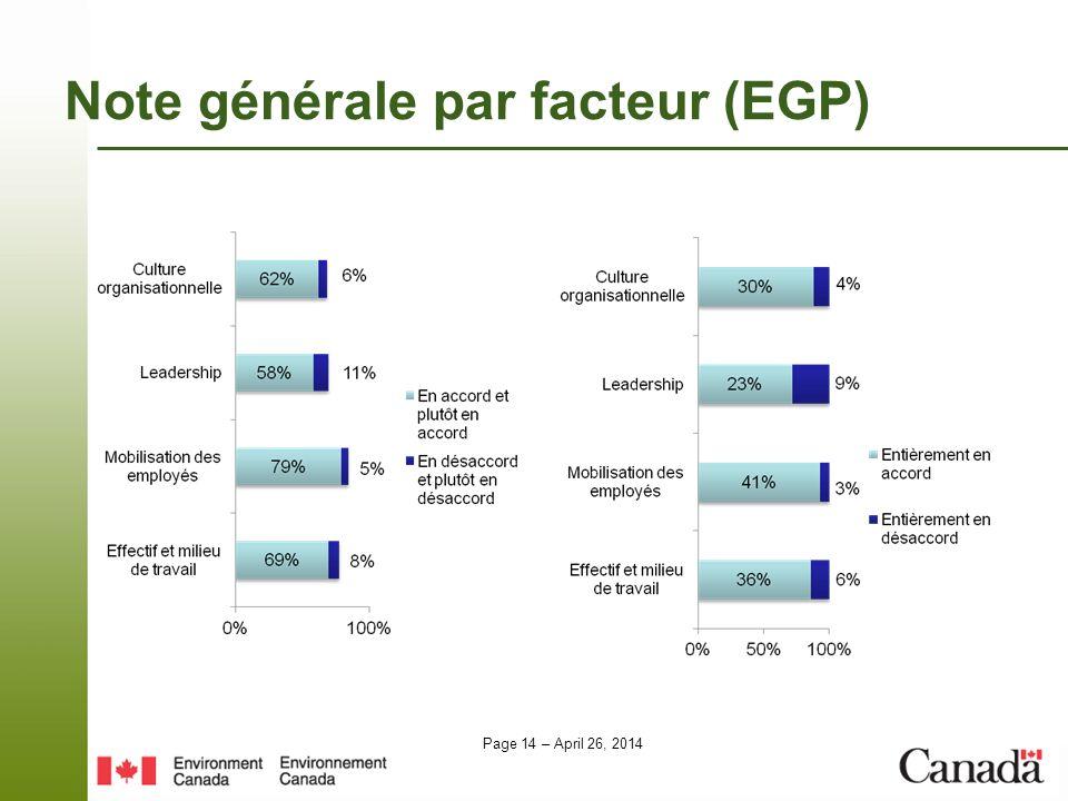 Page 14 – April 26, 2014 Note générale par facteur (EGP)