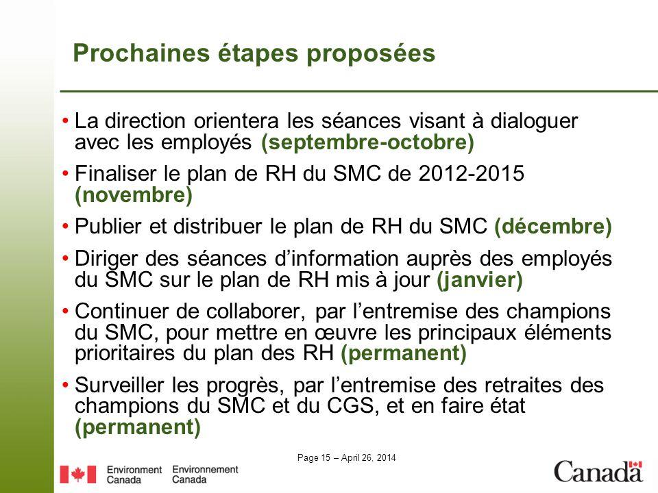 Page 15 – April 26, 2014 Prochaines étapes proposées La direction orientera les séances visant à dialoguer avec les employés (septembre-octobre) Finaliser le plan de RH du SMC de 2012-2015 (novembre) Publier et distribuer le plan de RH du SMC (décembre) Diriger des séances dinformation auprès des employés du SMC sur le plan de RH mis à jour (janvier) Continuer de collaborer, par lentremise des champions du SMC, pour mettre en œuvre les principaux éléments prioritaires du plan des RH (permanent) Surveiller les progrès, par lentremise des retraites des champions du SMC et du CGS, et en faire état (permanent)