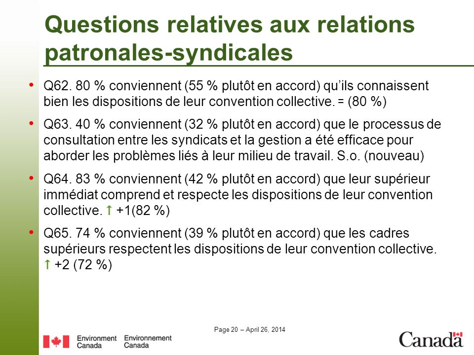 Page 20 – April 26, 2014 Questions relatives aux relations patronales-syndicales Q62.