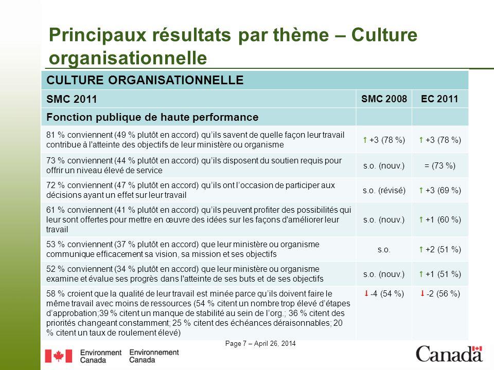 Page 7 – April 26, 2014 Principaux résultats par thème – Culture organisationnelle CULTURE ORGANISATIONNELLE SMC 2011 SMC 2008EC 2011 Fonction publiqu
