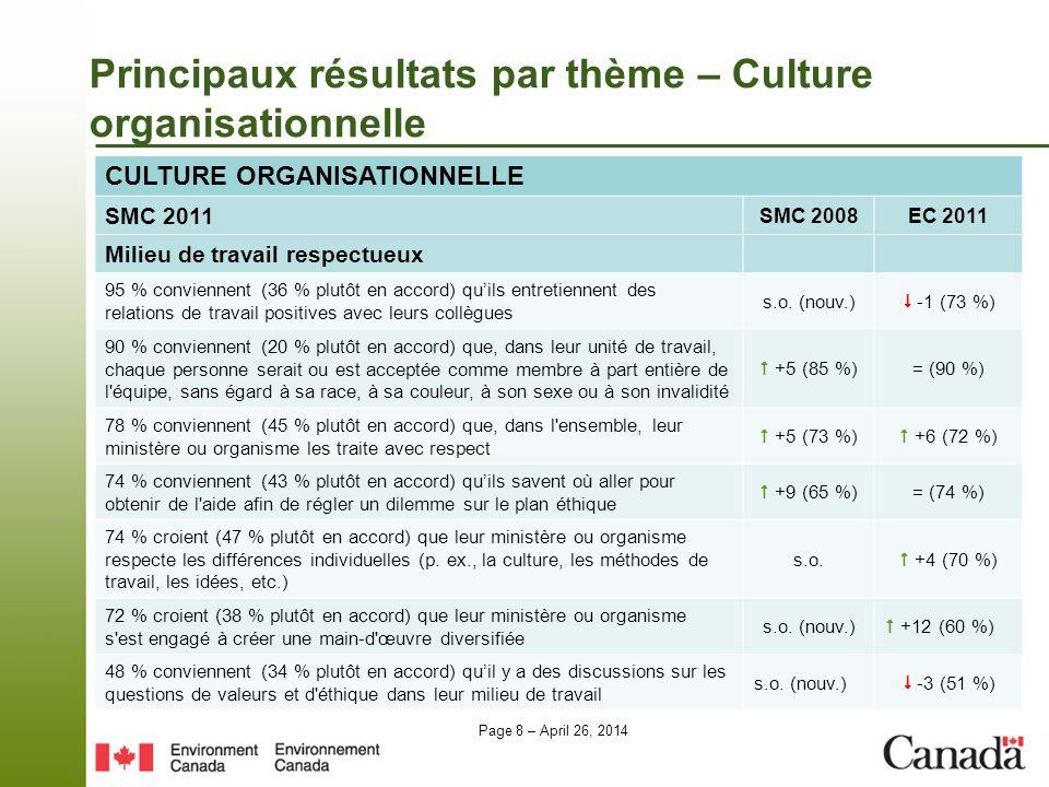 Page 8 – April 26, 2014 Principaux résultats par thème – Culture organisationnelle CULTURE ORGANISATIONNELLE SMC 2011 SMC 2008EC 2011 Milieu de travai