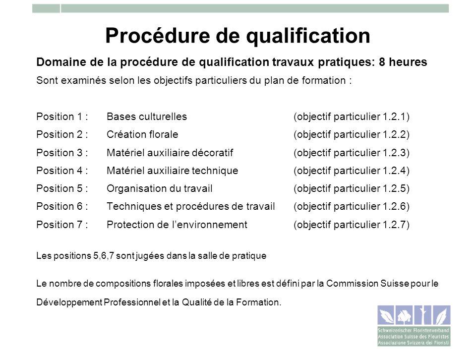 Procédure de qualification Domaine de la procédure de qualification travaux pratiques: 8 heures Sont examinés selon les objectifs particuliers du plan