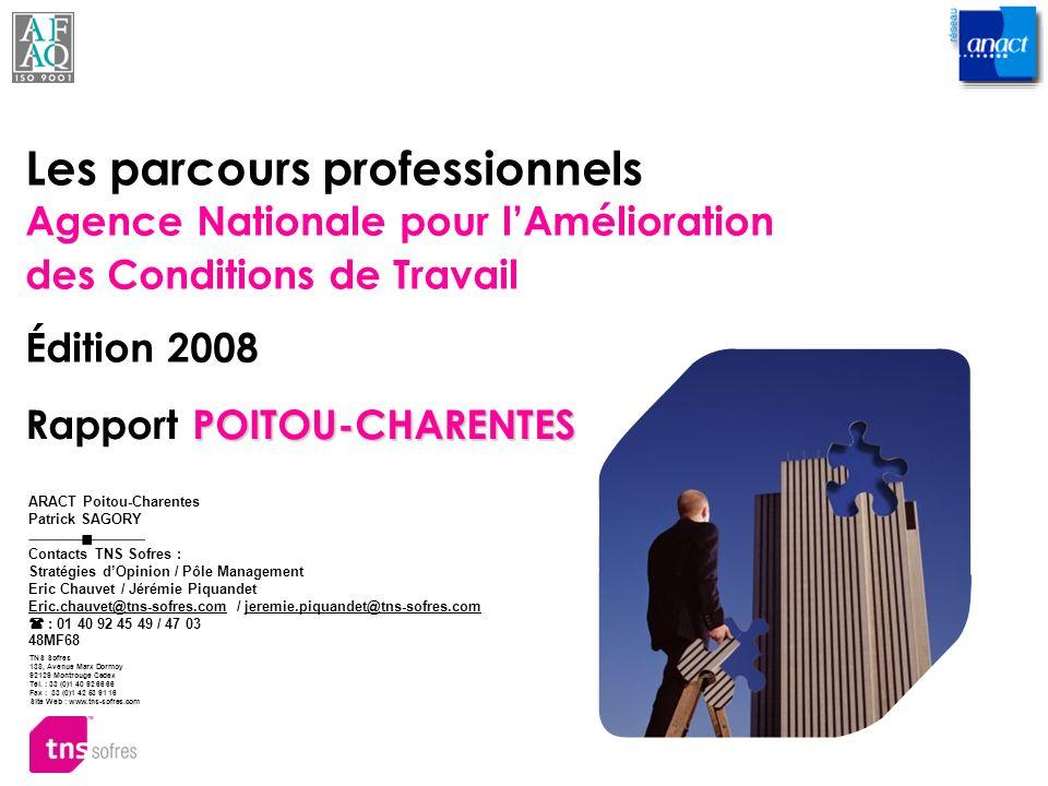 ARACT Poitou-Charentes Patrick SAGORY Contacts TNS Sofres : Stratégies dOpinion / Pôle Management Eric Chauvet / Jérémie Piquandet Eric.chauvet@tns-so