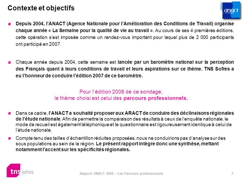 3 Rapport ANACT 2008 – Les Parcours professionnels Depuis 2004, lANACT (Agence Nationale pour lAmélioration des Conditions de Travail) organise chaque