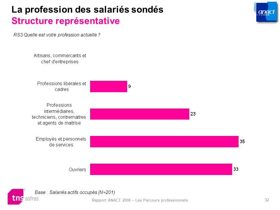 32 Rapport ANACT 2008 – Les Parcours professionnels La profession des salariés sondés Structure représentative RS3 Quelle est votre profession actuell