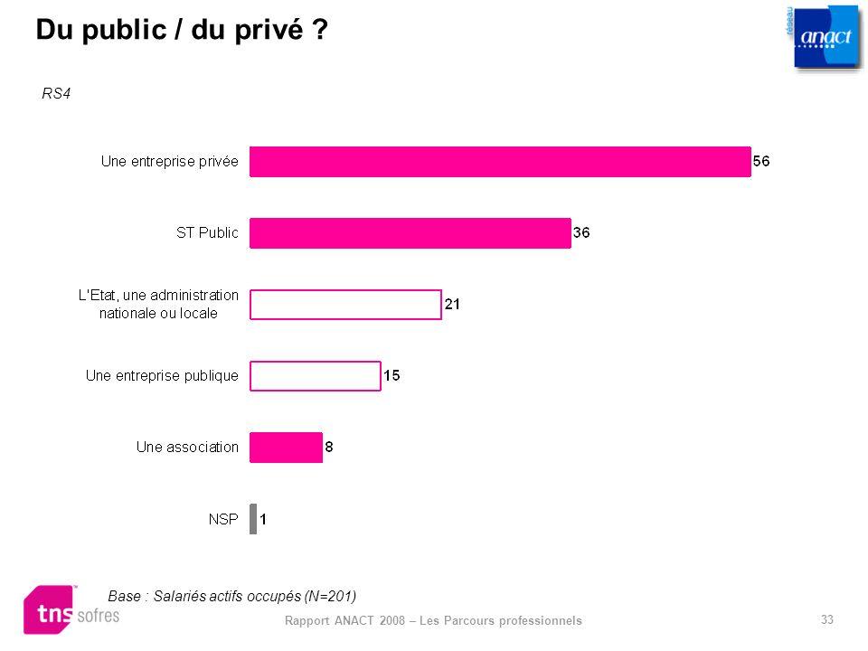 33 Rapport ANACT 2008 – Les Parcours professionnels Du public / du privé ? RS4 Base : Salariés actifs occupés (N=201)