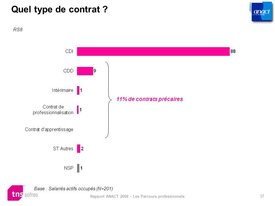 37 Rapport ANACT 2008 – Les Parcours professionnels Quel type de contrat ? RS8 Base : Salariés actifs occupés (N=201) 11% de contrats précaires