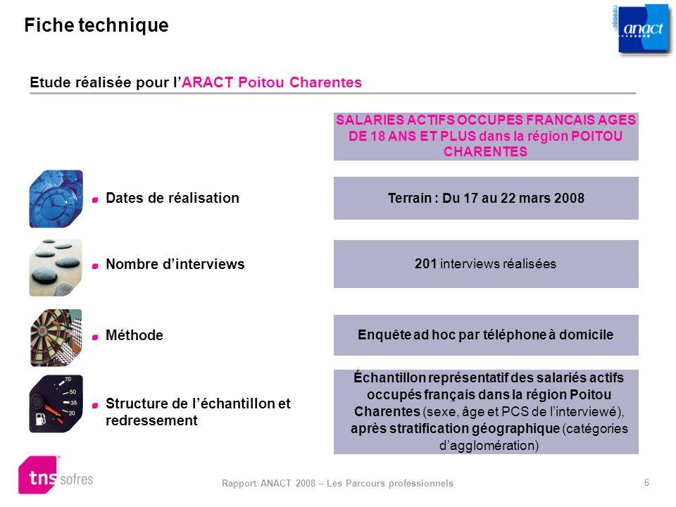 6 Rapport ANACT 2008 – Les Parcours professionnels Fiche technique SALARIES ACTIFS OCCUPES FRANCAIS AGES DE 18 ANS ET PLUS dans la région POITOU CHARE