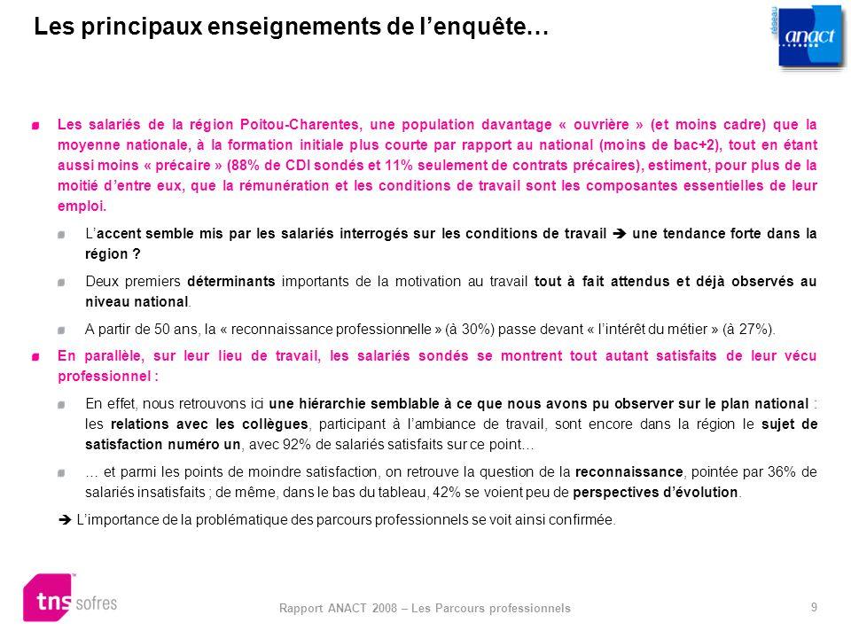 9 Rapport ANACT 2008 – Les Parcours professionnels Les principaux enseignements de lenquête… Les salariés de la région Poitou-Charentes, une populatio