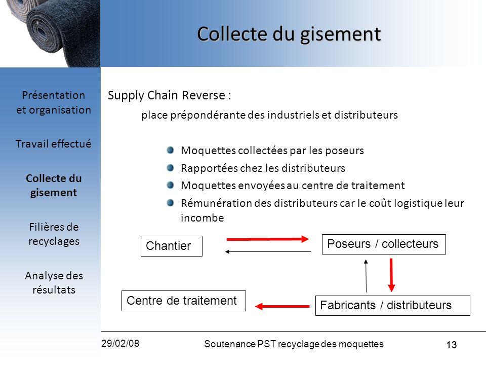 13 29/02/08 Soutenance PST recyclage des moquettes 13 Supply Chain Reverse : place prépondérante des industriels et distributeurs Moquettes collectées