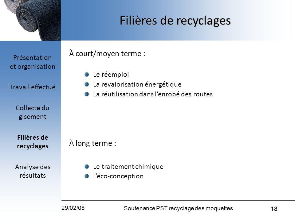 18 29/02/08 Soutenance PST recyclage des moquettes 18 À court/moyen terme : Le réemploi La revalorisation énergétique La réutilisation dans lenrobé de