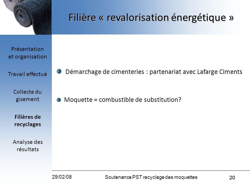 20 29/02/08 Soutenance PST recyclage des moquettes 20 Filière « revalorisation énergétique » Démarchage de cimenteries : partenariat avec Lafarge Cime