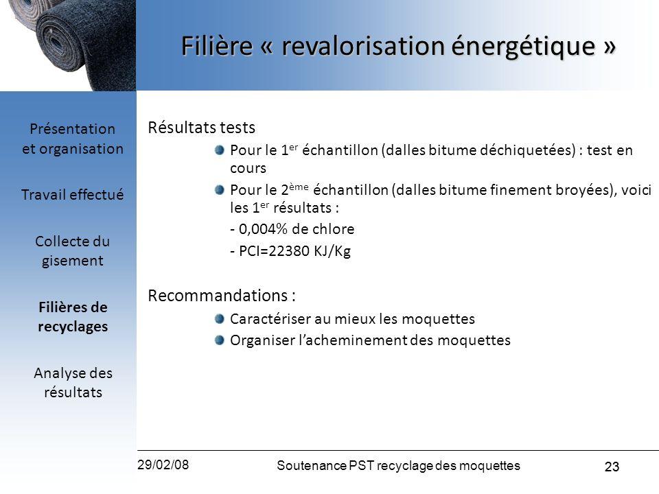 23 29/02/08 Soutenance PST recyclage des moquettes 23 Résultats tests Pour le 1 er échantillon (dalles bitume déchiquetées) : test en cours Pour le 2