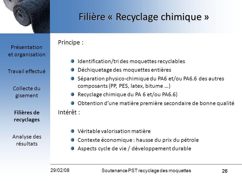 26 29/02/08 Soutenance PST recyclage des moquettes 26 Principe : Identification/tri des moquettes recyclables Déchiquetage des moquettes entières Sépa