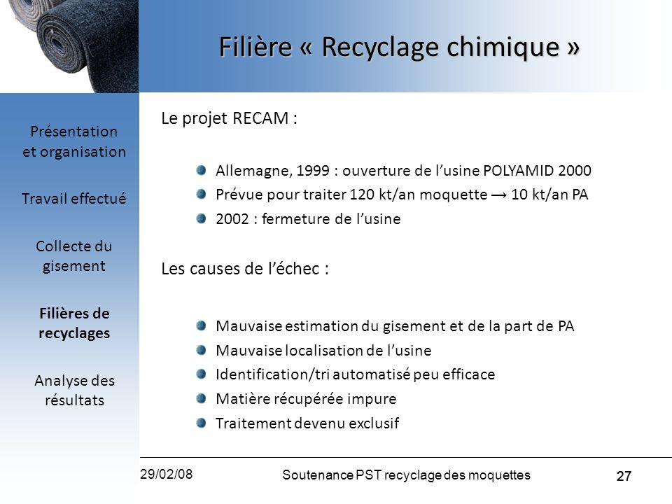 27 29/02/08 Soutenance PST recyclage des moquettes 27 Le projet RECAM : Allemagne, 1999 : ouverture de lusine POLYAMID 2000 Prévue pour traiter 120 kt