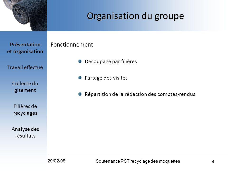 4 29/02/08 Soutenance PST recyclage des moquettes Organisation du groupe Fonctionnement Découpage par filières Partage des visites Répartition de la r