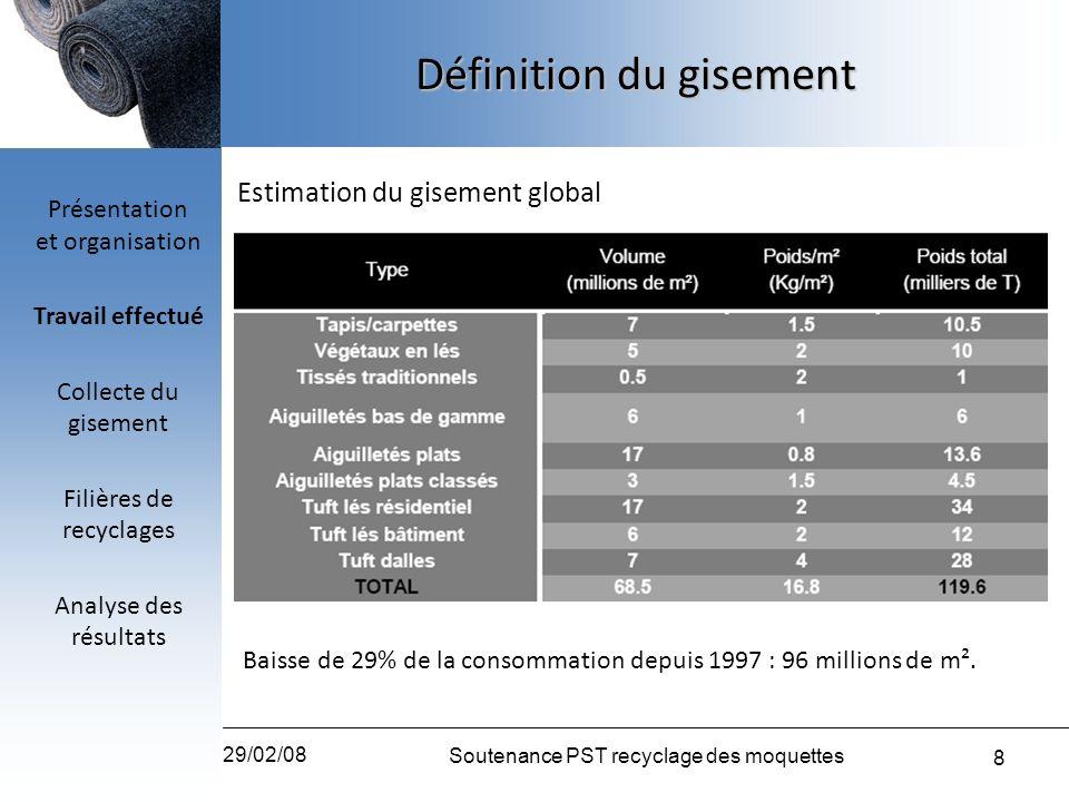 9 29/02/08 Soutenance PST recyclage des moquettes Définition du gisement Répartition du gisement Le bâtiment représente 40% du gisement soit plus de 45 000T.