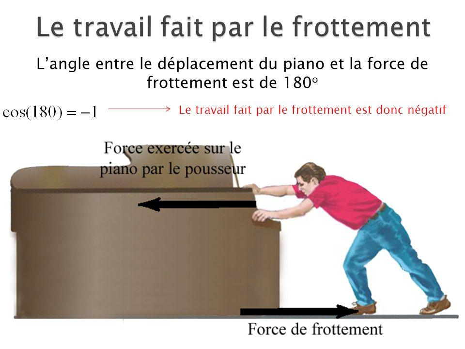 Langle entre le déplacement du piano et la force de frottement est de 180 o Le travail fait par le frottement est donc négatif