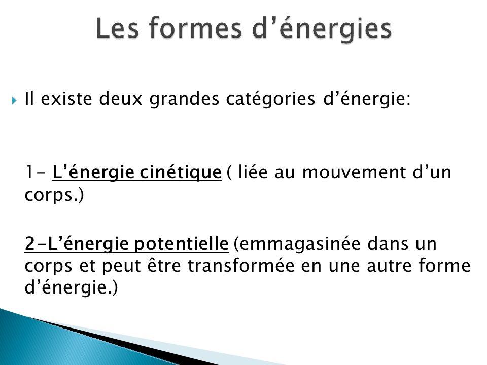 Il existe deux grandes catégories dénergie: 1- Lénergie cinétique ( liée au mouvement dun corps.) 2-Lénergie potentielle (emmagasinée dans un corps et peut être transformée en une autre forme dénergie.)