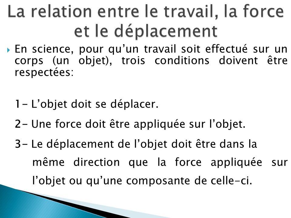 En science, pour quun travail soit effectué sur un corps (un objet), trois conditions doivent être respectées: 1- Lobjet doit se déplacer.