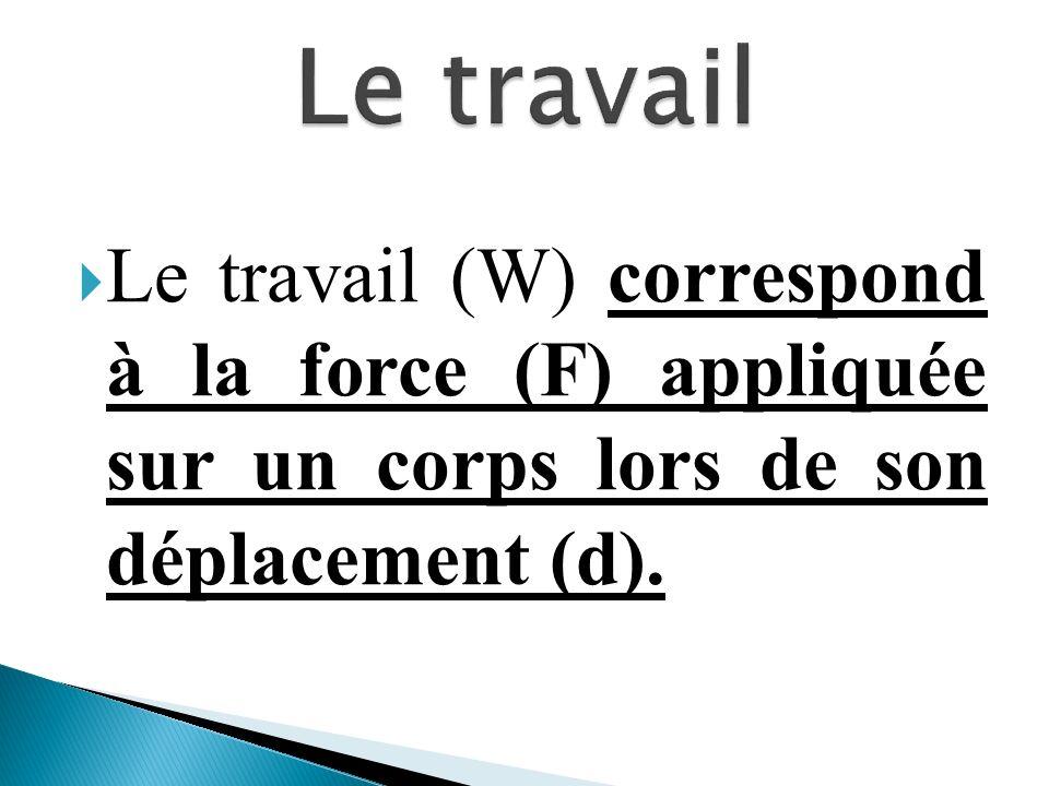 Le travail (W) correspond à la force (F) appliquée sur un corps lors de son déplacement (d).