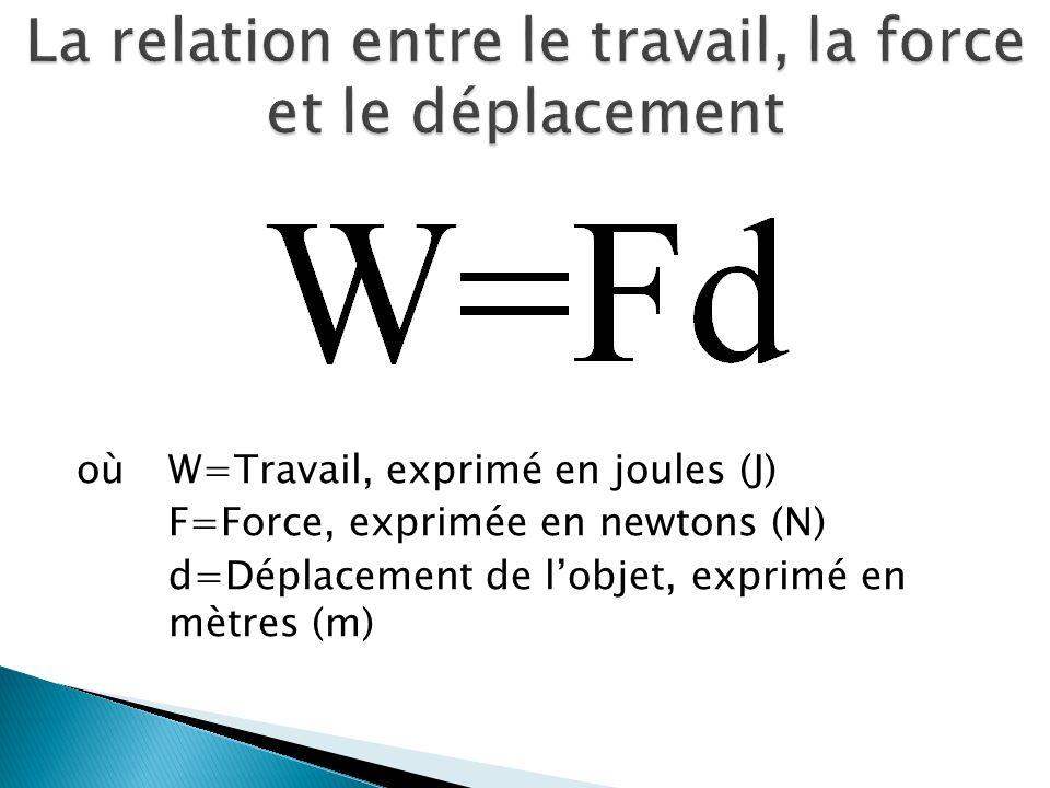 où W=Travail, exprimé en joules (J) F=Force, exprimée en newtons (N) d=Déplacement de lobjet, exprimé en mètres (m)