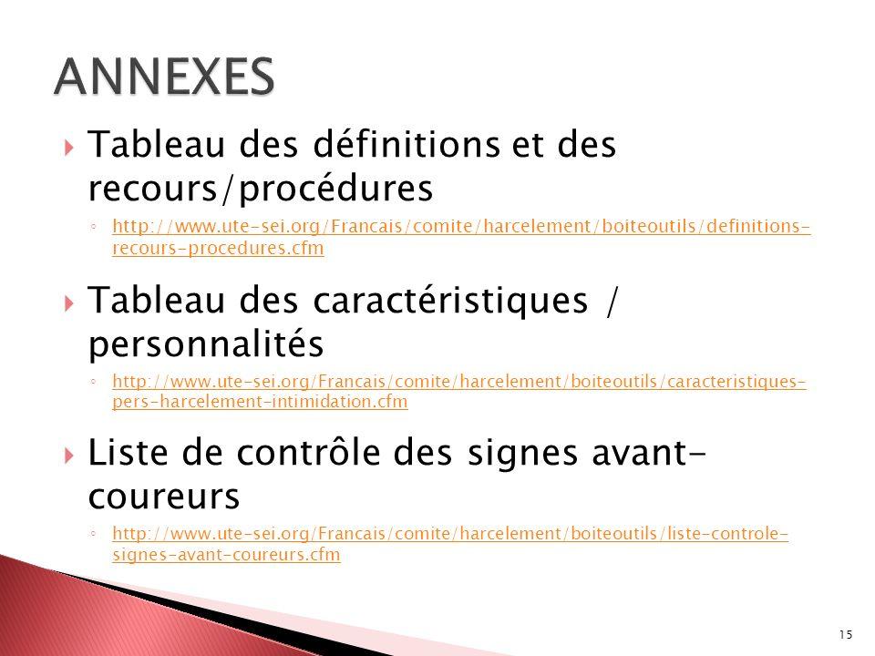 Tableau des définitions et des recours/procédures http://www.ute-sei.org/Francais/comite/harcelement/boiteoutils/definitions- recours-procedures.cfm http://www.ute-sei.org/Francais/comite/harcelement/boiteoutils/definitions- recours-procedures.cfm Tableau des caractéristiques / personnalités http://www.ute-sei.org/Francais/comite/harcelement/boiteoutils/caracteristiques- pers-harcelement-intimidation.cfm http://www.ute-sei.org/Francais/comite/harcelement/boiteoutils/caracteristiques- pers-harcelement-intimidation.cfm Liste de contrôle des signes avant- coureurs http://www.ute-sei.org/Francais/comite/harcelement/boiteoutils/liste-controle- signes-avant-coureurs.cfm http://www.ute-sei.org/Francais/comite/harcelement/boiteoutils/liste-controle- signes-avant-coureurs.cfm 15