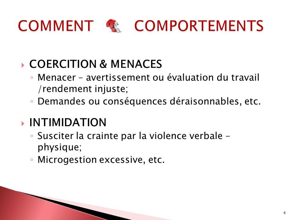 COERCITION & MENACES Menacer – avertissement ou évaluation du travail /rendement injuste; Demandes ou conséquences déraisonnables, etc.