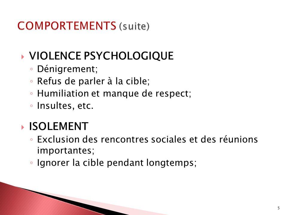 Politique sur la prévention de la violence en milieu de travail de lARC Règlement canadien sur la santé et la sécurité au travail – Partie XX, Prévention de la violence dans le milieu de travail http://laws-lois.justice.gc.ca/fra/reglements/DORS-86-304/page-114.html Politique sur la prévention et la résolution du harcèlement de lARC Centre canadien dhygiène et de sécurité au travail – Intimidation en milieu de travail http://www.cchst.ca/oshanswers/psychosocial/bullying.html http://www.cchst.ca/oshanswers/psychosocial/bullying.html Commission Canadienne des droits de la personne http://laws-lois.justice.gc.ca/fra/lois/H-6/TexteComplet.html AFPC – Atelier sur lintimidation et le harcèlement : Formes de violence en milieu de travail Mobbing – Emotional Abuse in the American Workplace – N.