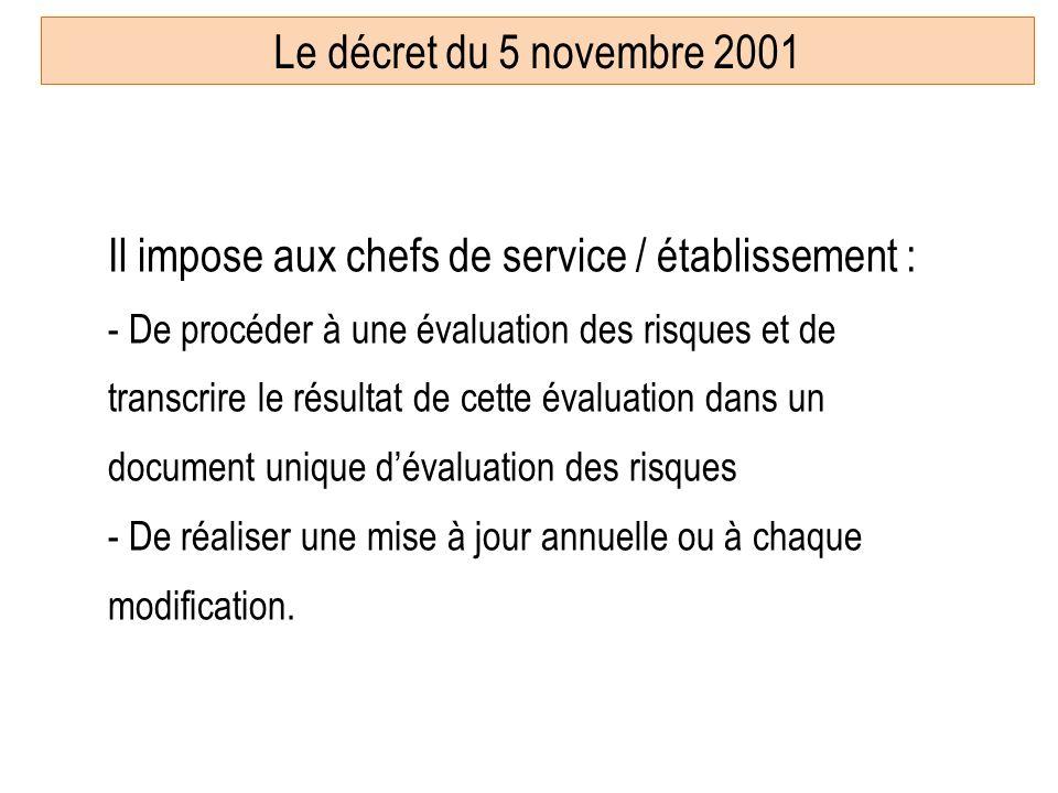Lévaluation des risques : Les sources juridiques - Directive CEE du 12 juin 1989 - Loi du 31 décembre 1991 - Décrêt du 5 novembre 2001 - Circulaire du