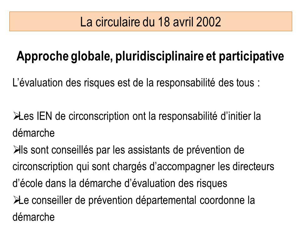 Question écrite à lassemble nationale : réponse publiée au JO le 24-05-2011 La transcription des résultats de lévaluation des risques relève des DASEN