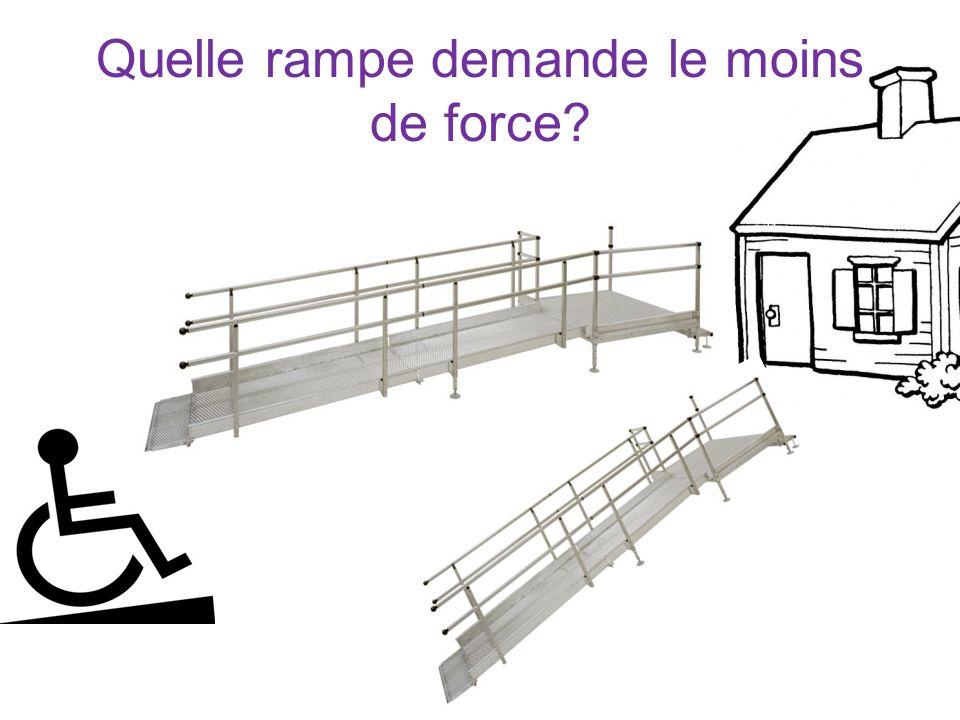 Quelle rampe demande le moins de force?