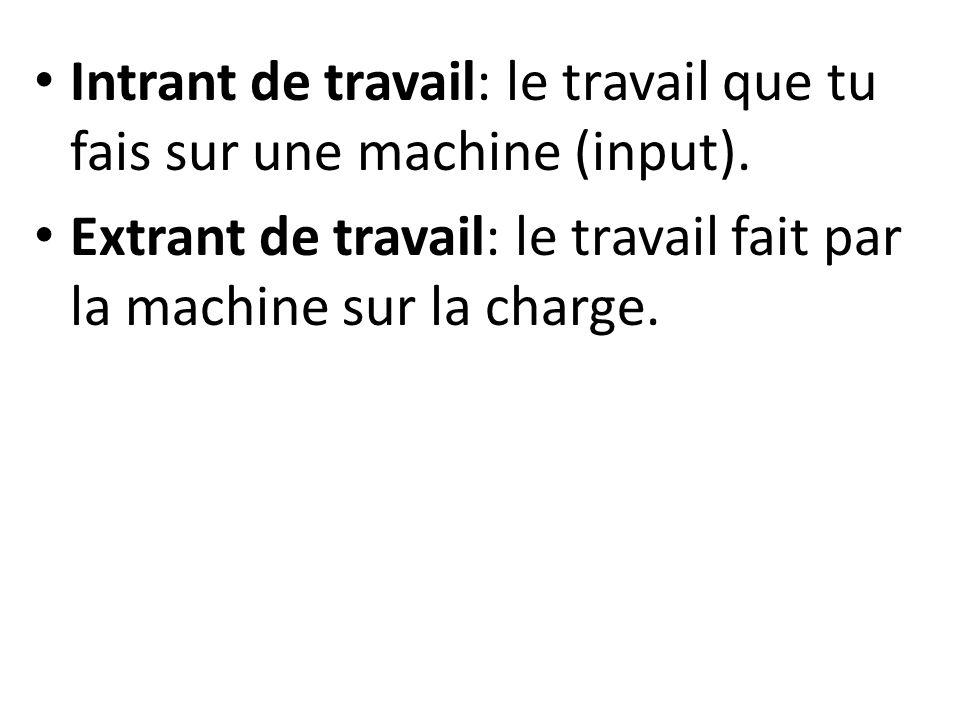 Intrant de travail: le travail que tu fais sur une machine (input). Extrant de travail: le travail fait par la machine sur la charge.
