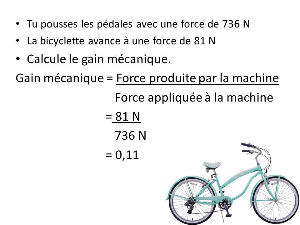 Tu pousses les pédales avec une force de 736 N La bicyclette avance à une force de 81 N Calcule le gain mécanique. Gain mécanique = Force produite par