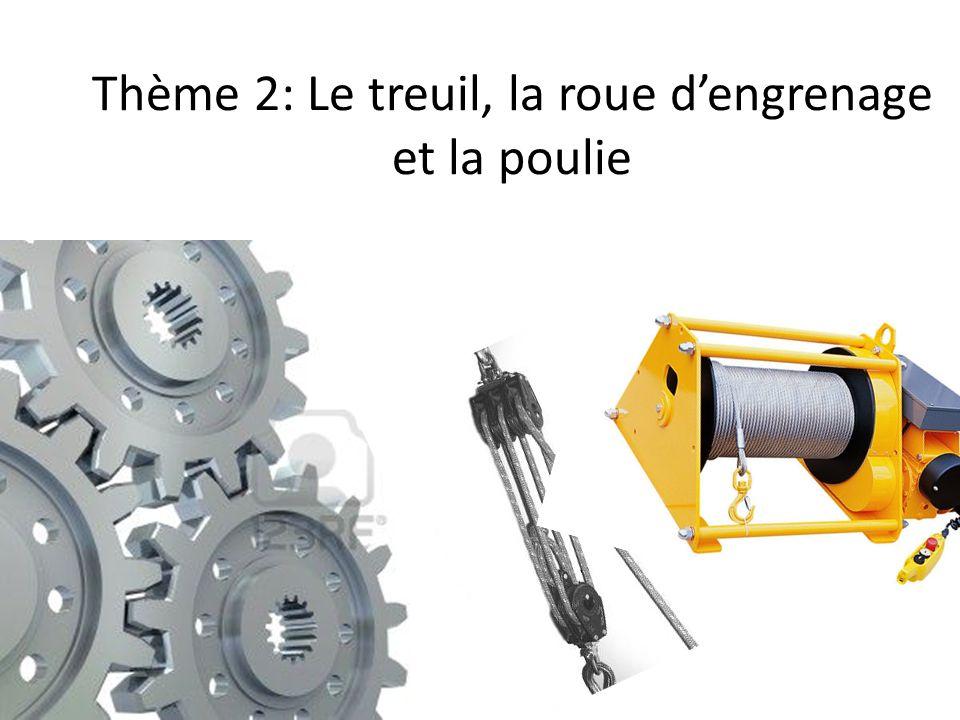 Thème 2: Le treuil, la roue dengrenage et la poulie