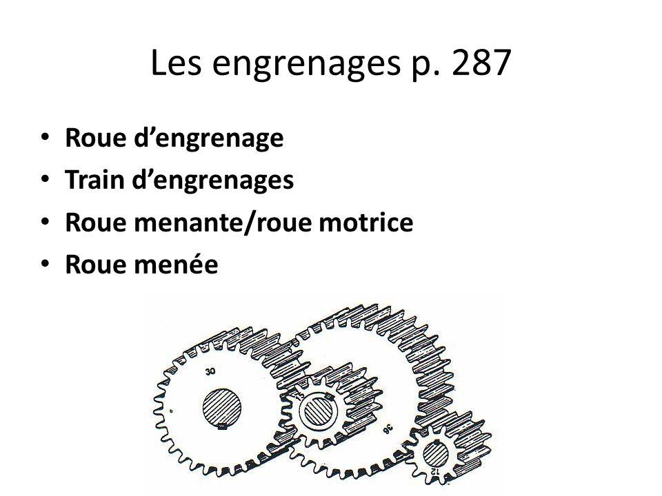 Les engrenages p. 287 Roue dengrenage Train dengrenages Roue menante/roue motrice Roue menée
