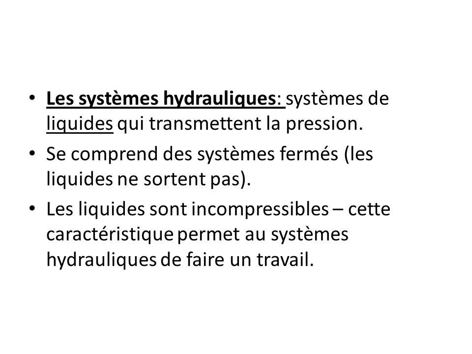 Les systèmes hydrauliques: systèmes de liquides qui transmettent la pression. Se comprend des systèmes fermés (les liquides ne sortent pas). Les liqui