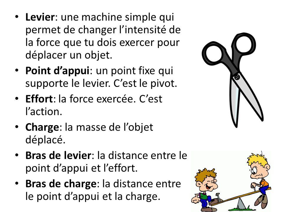 Levier: une machine simple qui permet de changer lintensité de la force que tu dois exercer pour déplacer un objet. Point dappui: un point fixe qui su