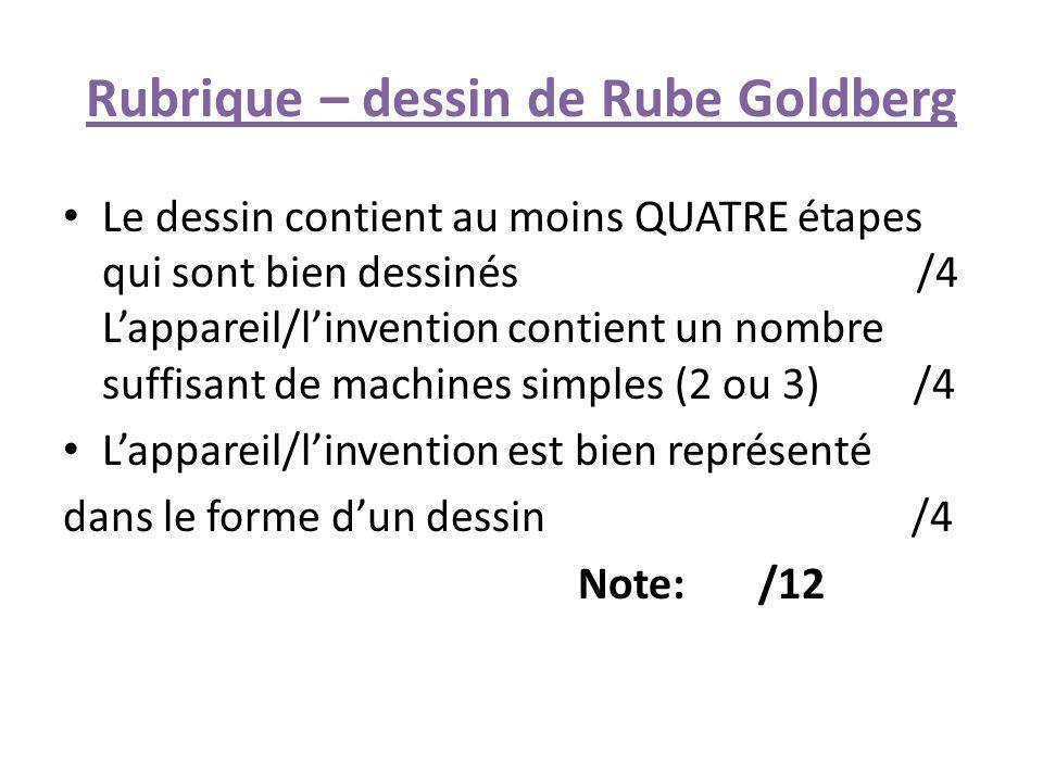 Rubrique – dessin de Rube Goldberg Le dessin contient au moins QUATRE étapes qui sont bien dessinés /4 Lappareil/linvention contient un nombre suffisa