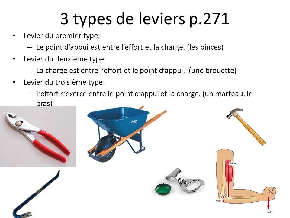3 types de leviers p.271 Levier du premier type: – Le point dappui est entre leffort et la charge. (les pinces) Levier du deuxième type: – La charge e