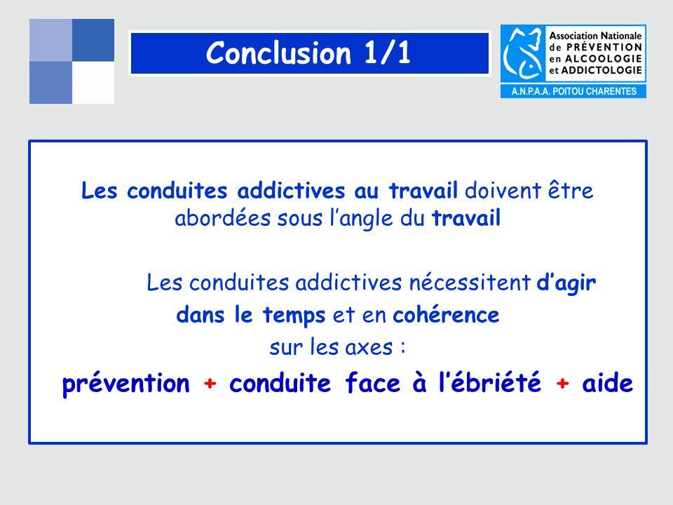 Conclusion 1/1 Les conduites addictives au travail doivent être abordées sous langle du travail Les conduites addictives nécessitent dagir dans le temps et en cohérence sur les axes : prévention + conduite face à lébriété + aide